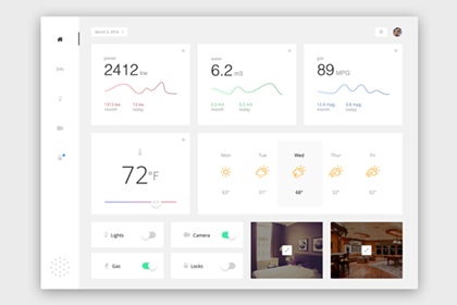 Monitoring Dashboard UI