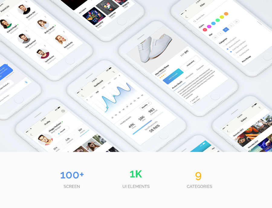 Sobo Mobile UI Kit Free Demo
