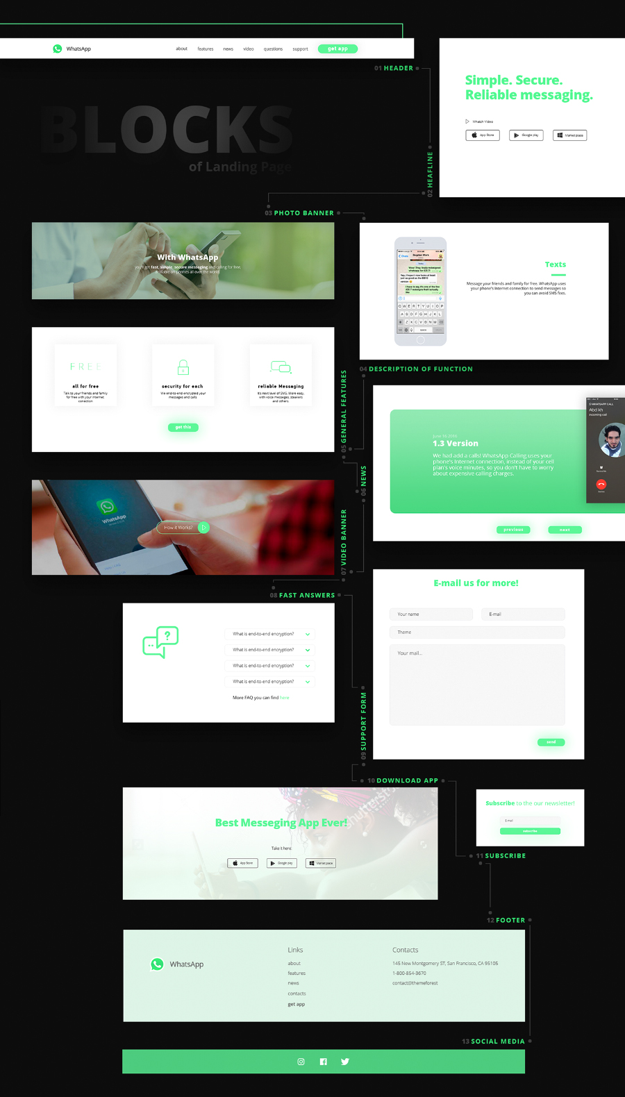 Bootstrap Free Website UI Kit