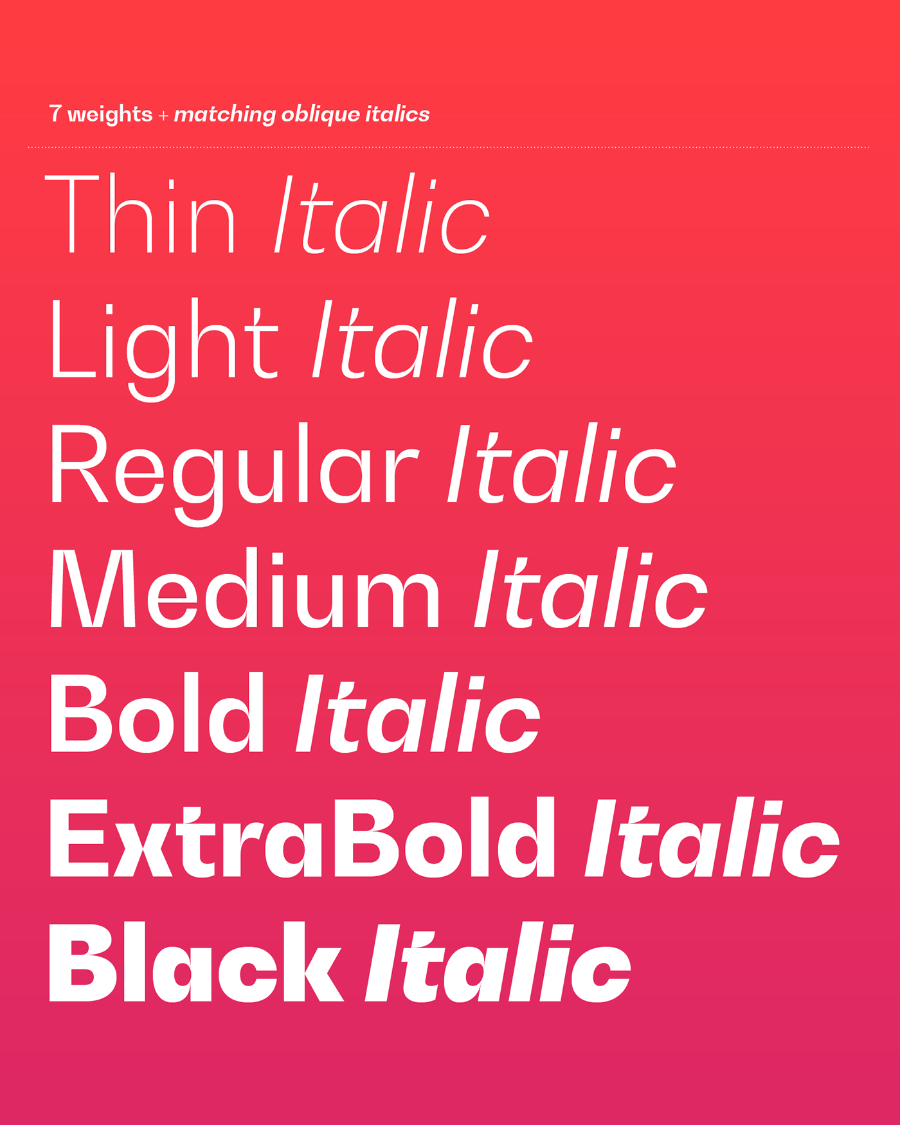 Bw Gradual Typefamily Demo