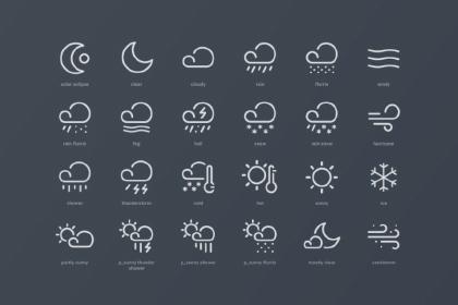 Free Weather Widget Icons
